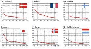 Faksimile fra ITF-oversikt.