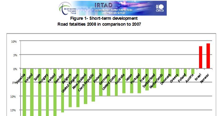 Illustrasjon fra ITF-rapport.